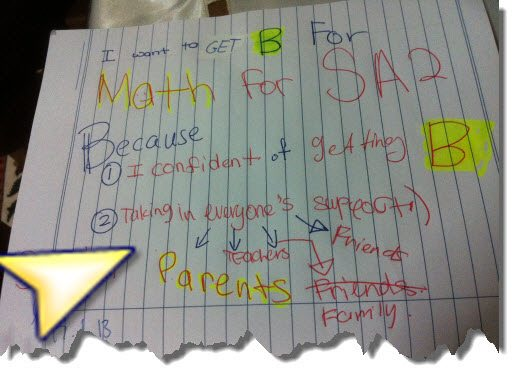 Tips for PSLE Maths